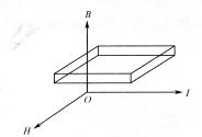 楼宇自动化系统常用传感器