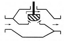门禁系统执行器