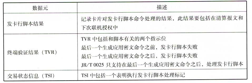 IC卡复制IC卡发卡行脚本命令的处理