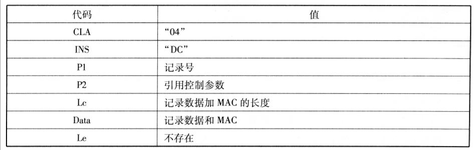 IC卡发卡行脚本命令的处理