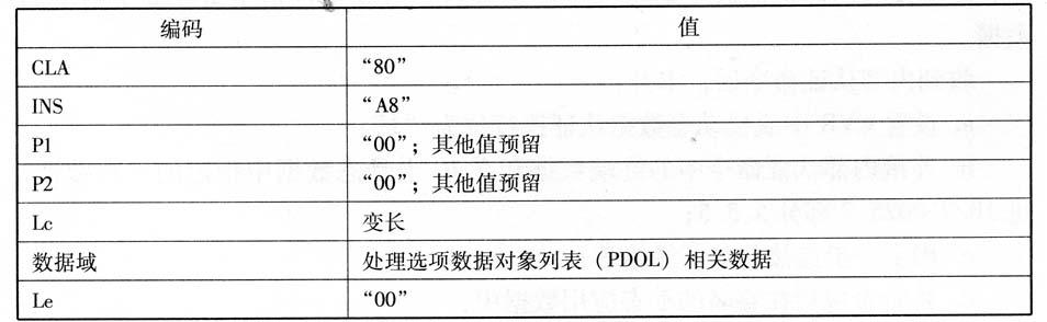 IC卡脱机数据认证相关