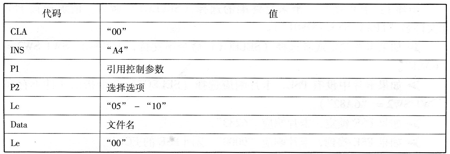 IC卡交易流程说明
