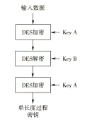 PBOC2.0安全体系范围